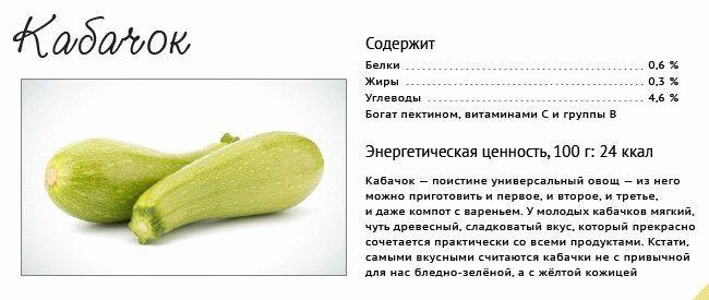 Состав кабачка